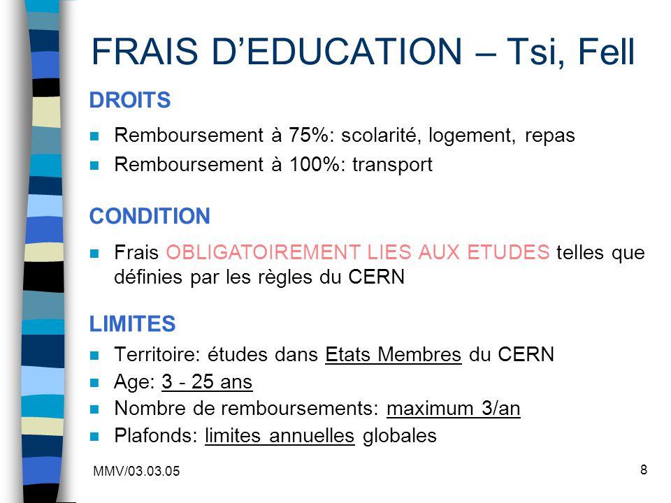 FRAIS D'EDUCATION – Tsi, Fell