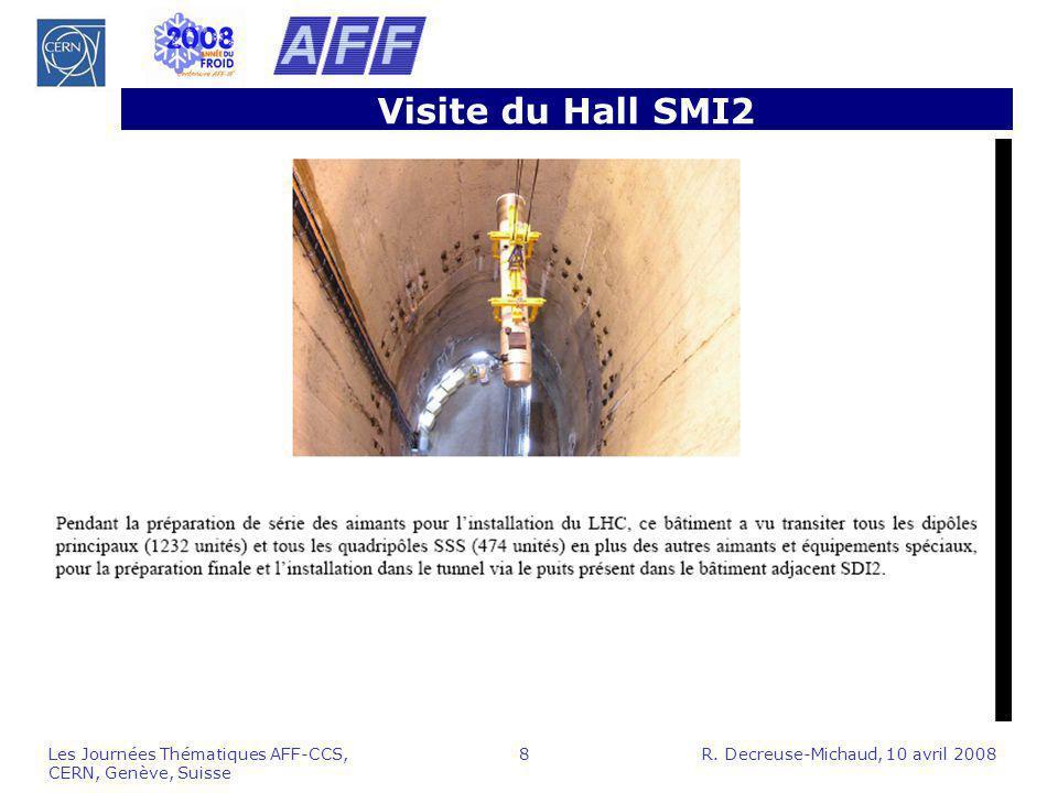 Visite du Hall SMI2 Guides SMI2: M. Modena, V. Parma