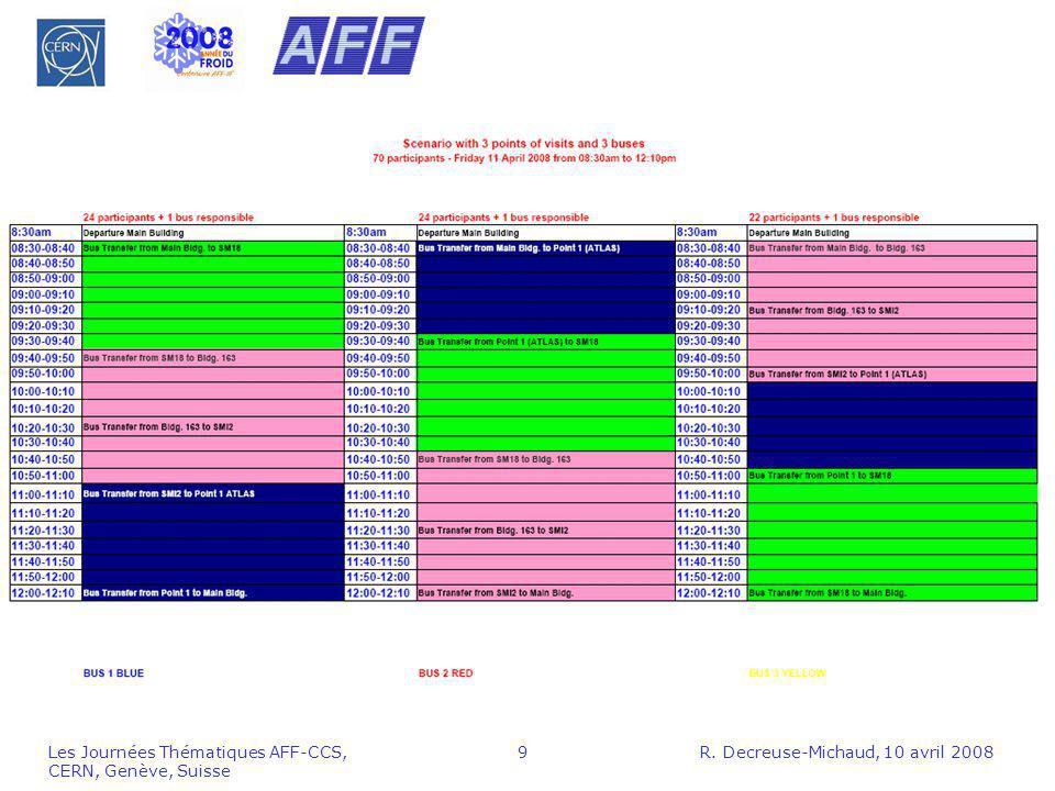 Les Journées Thématiques AFF-CCS, CERN, Genève, Suisse