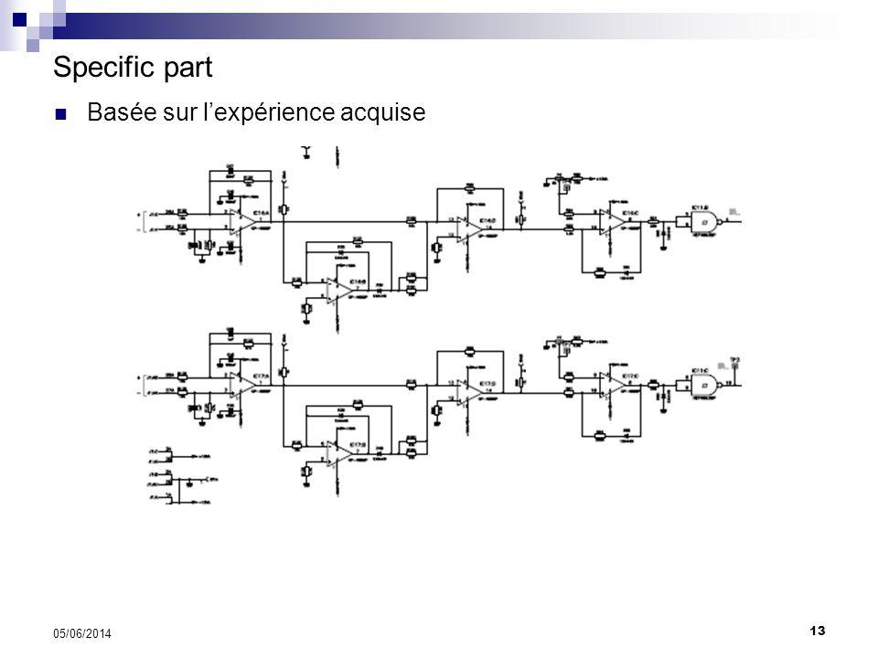 Specific part Basée sur l'expérience acquise Relays: 60v DC 1A