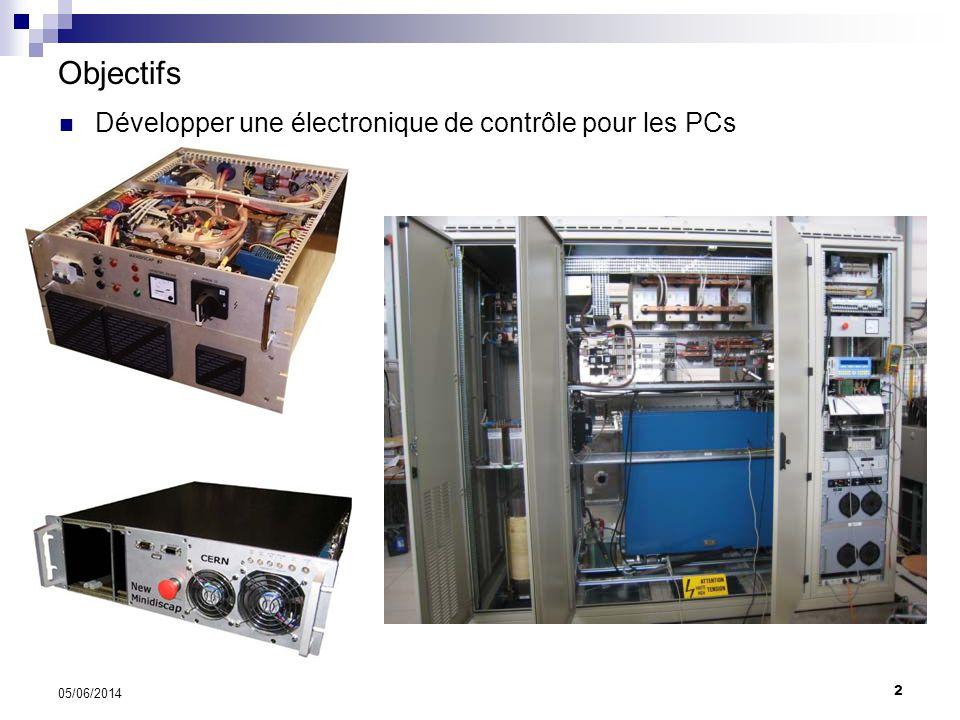 Objectifs Développer une électronique de contrôle pour les PCs