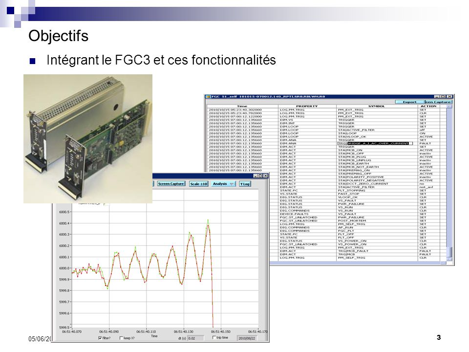 Objectifs Intégrant le FGC3 et ces fonctionnalités 01/04/2017 3