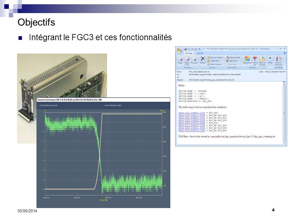 Objectifs Intégrant le FGC3 et ces fonctionnalités 01/04/2017 4