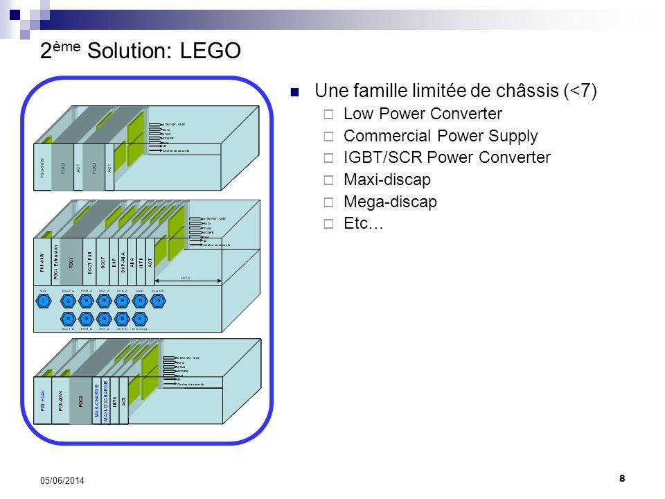 2ème Solution: LEGO Une famille limitée de châssis (<7)