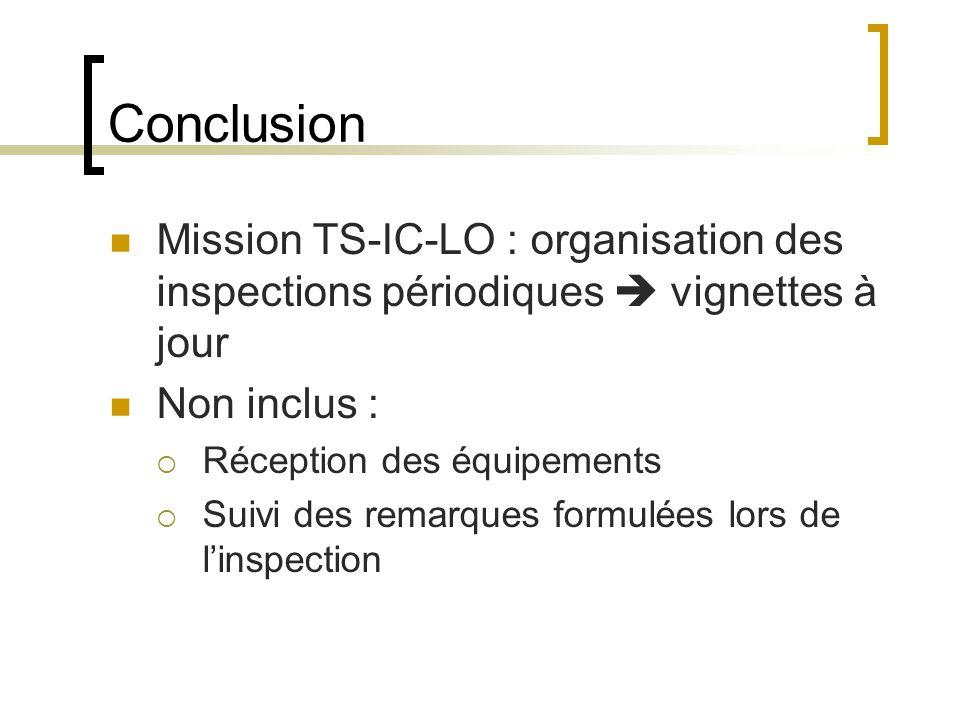 Conclusion Mission TS-IC-LO : organisation des inspections périodiques  vignettes à jour. Non inclus :