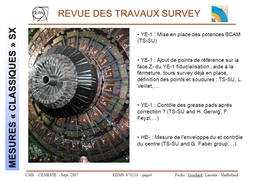 REVUE DES TRAVAUX SURVEY