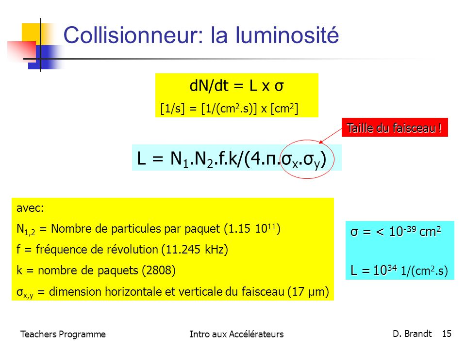 Collisionneur: la luminosité