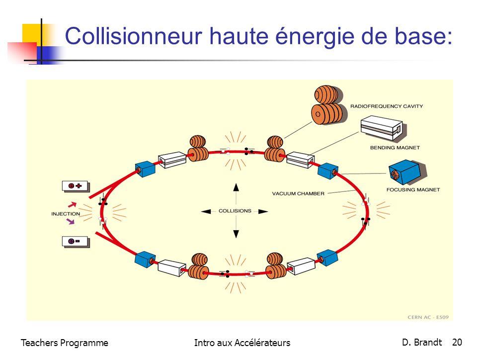Collisionneur haute énergie de base: