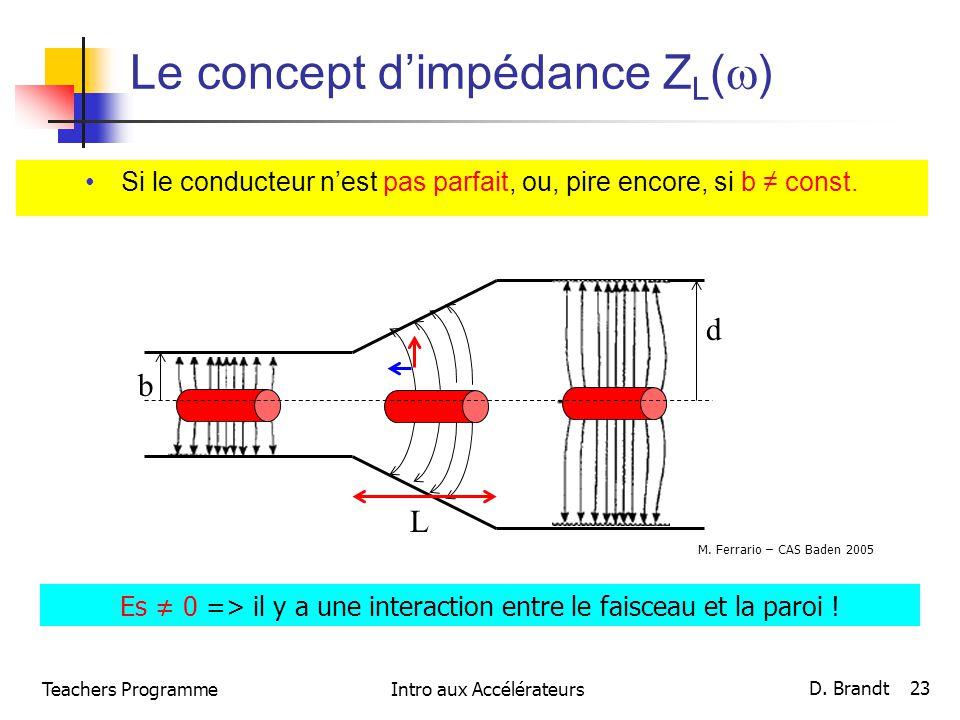 Le concept d'impédance ZL()