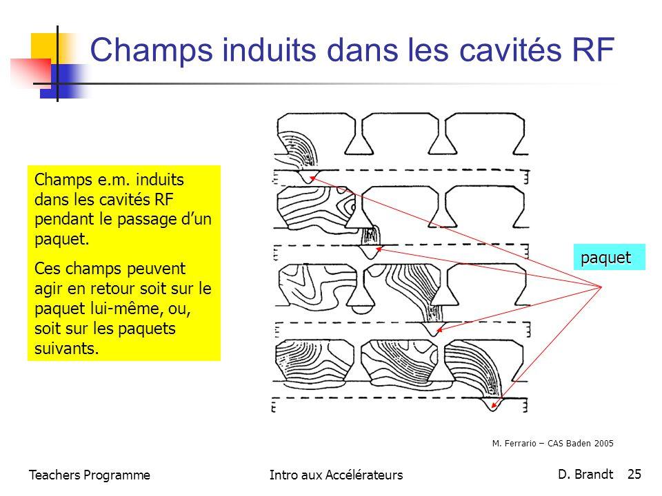 Champs induits dans les cavités RF