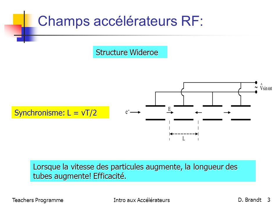 Champs accélérateurs RF: