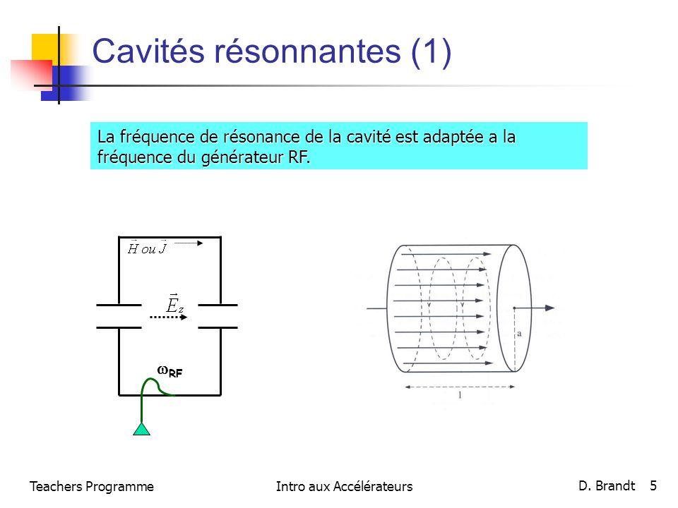 Cavités résonnantes (1)