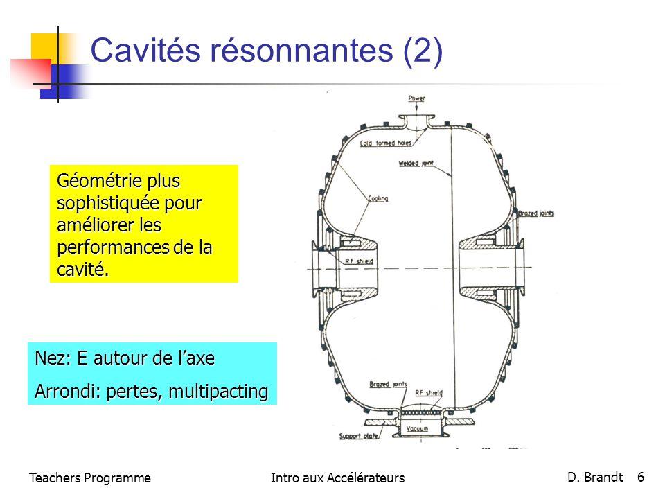 Cavités résonnantes (2)