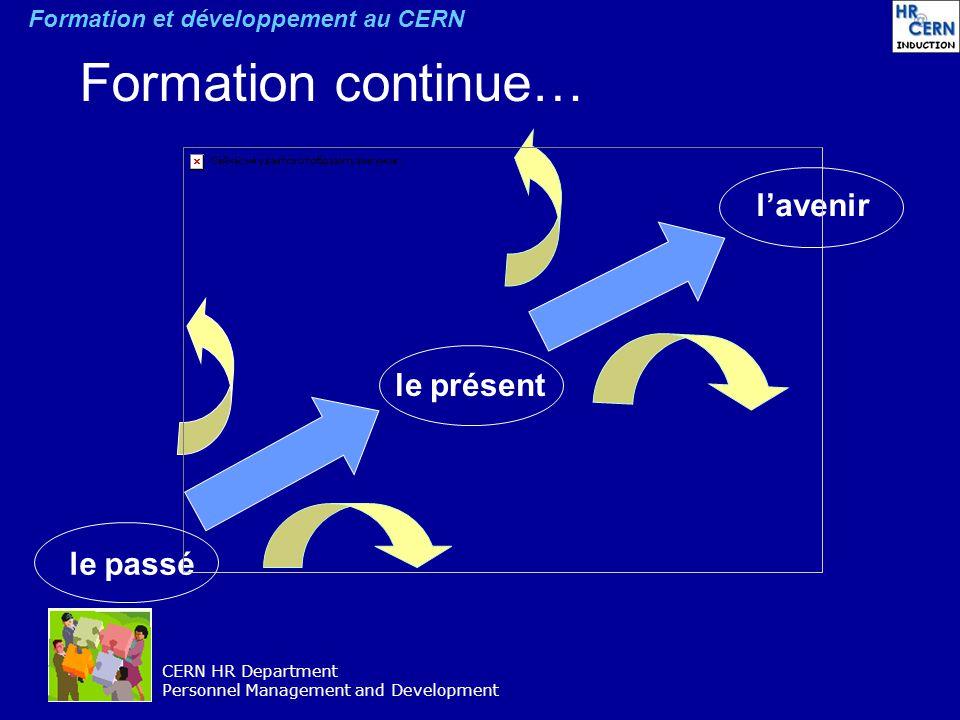 Formation continue… l'avenir le présent le passé