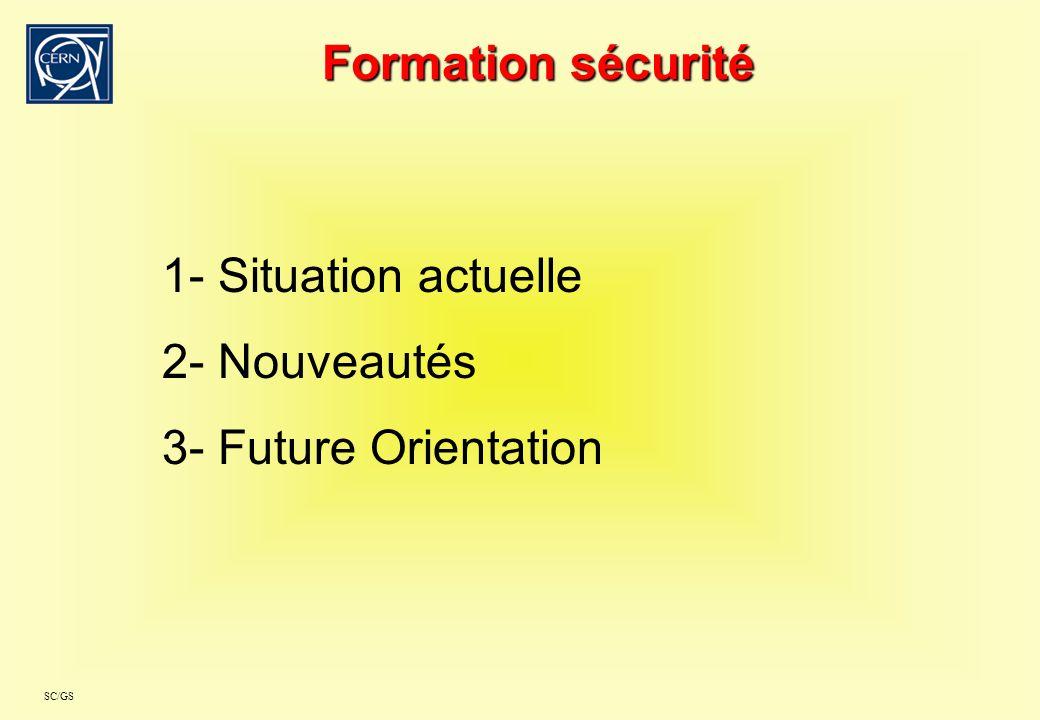 Formation sécurité 1- Situation actuelle 2- Nouveautés 3- Future Orientation