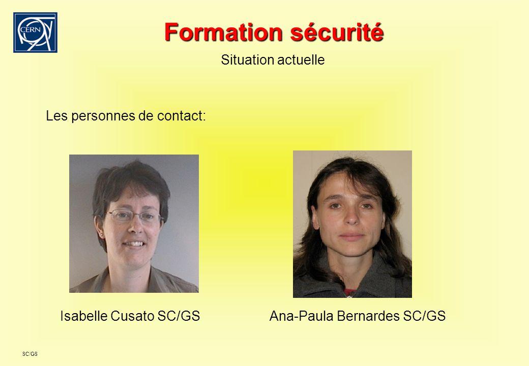 Formation sécurité Situation actuelle Les personnes de contact: