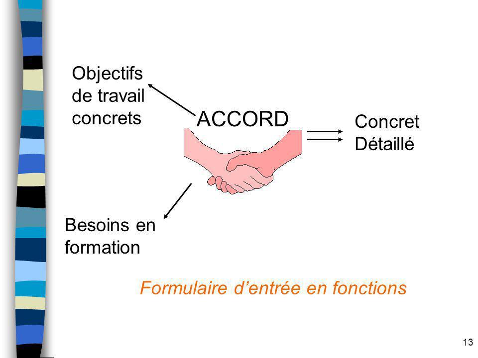 ACCORD Objectifs de travail concrets Concret Détaillé
