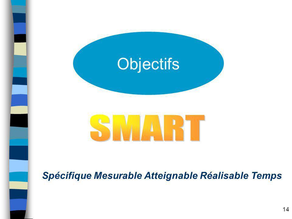 Objectifs SMART Spécifique Mesurable Atteignable Réalisable Temps