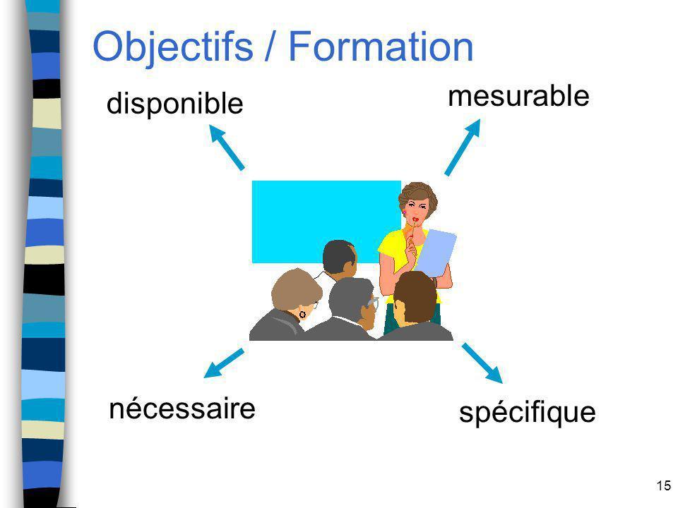 Objectifs / Formation mesurable disponible nécessaire spécifique