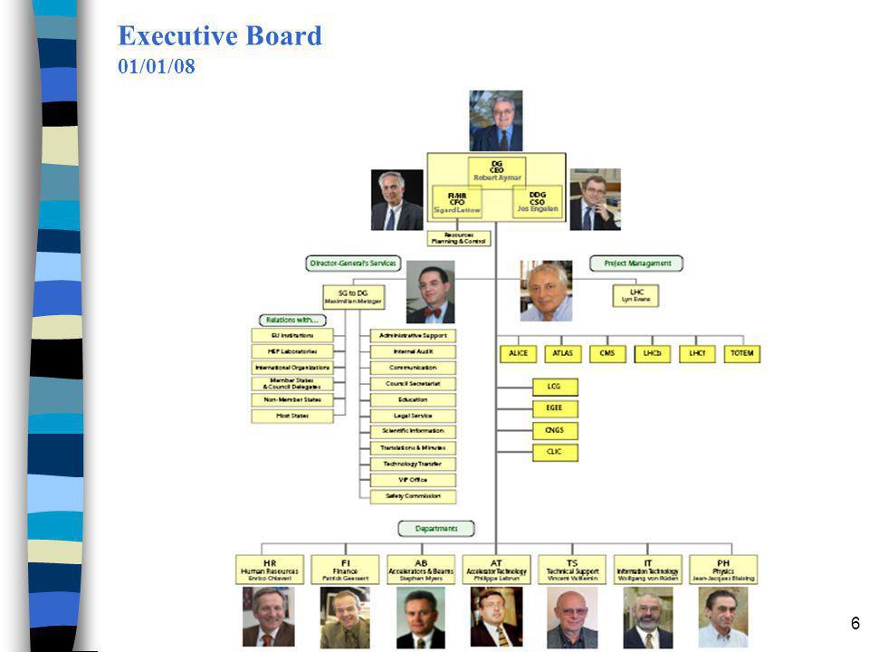 Executive Board 01/01/08