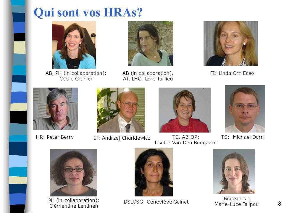 Qui sont vos HRAs AB, PH (in collaboration): Cécile Granier
