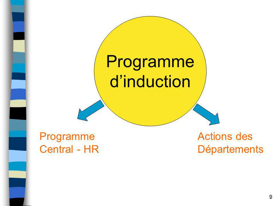Programme d'induction Programme Central - HR Actions des Départements