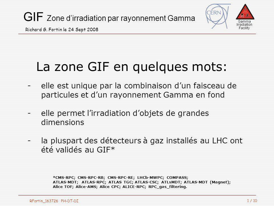 La zone GIF en quelques mots: