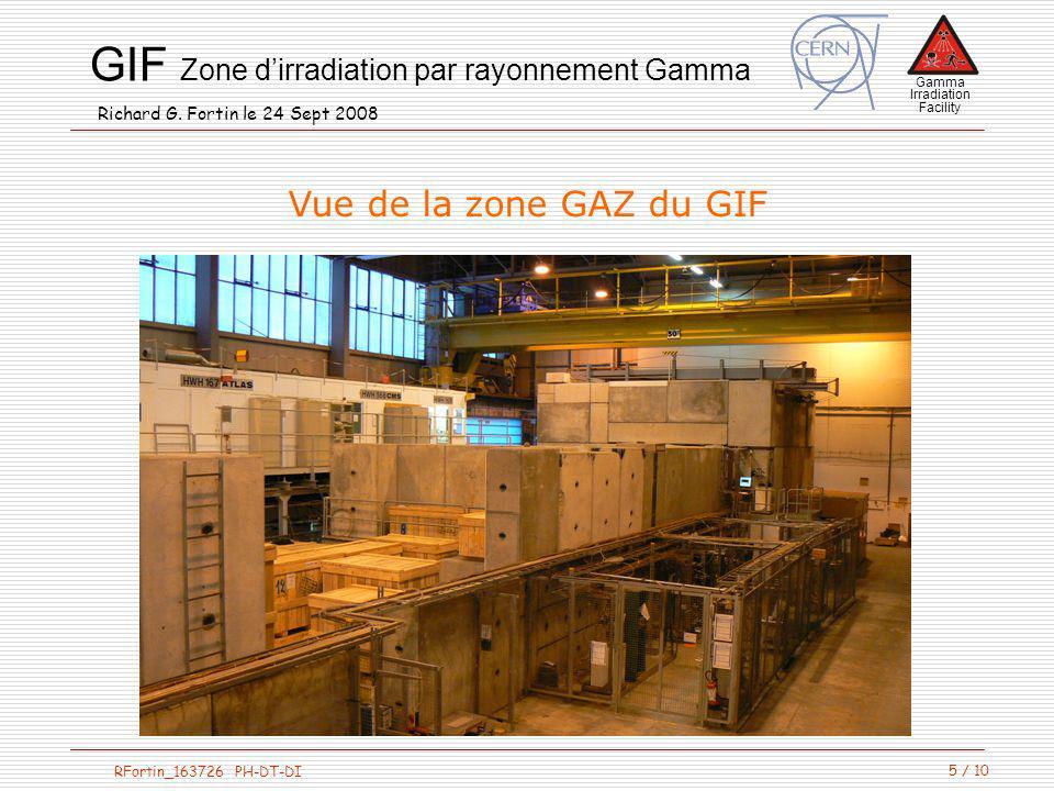 Vue de la zone GAZ du GIF