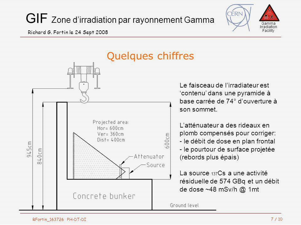 Quelques chiffres Le faisceau de l'irradiateur est 'contenu' dans une pyramide à base carrée de 74° d'ouverture à son sommet.