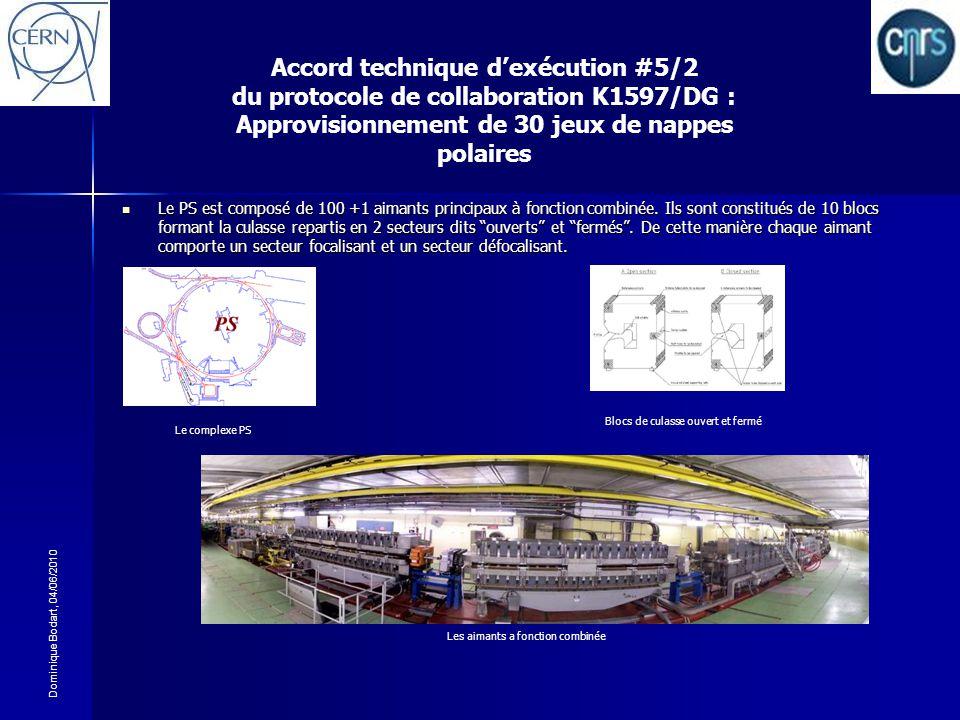 Accord technique d'exécution #5/2 du protocole de collaboration K1597/DG : Approvisionnement de 30 jeux de nappes polaires