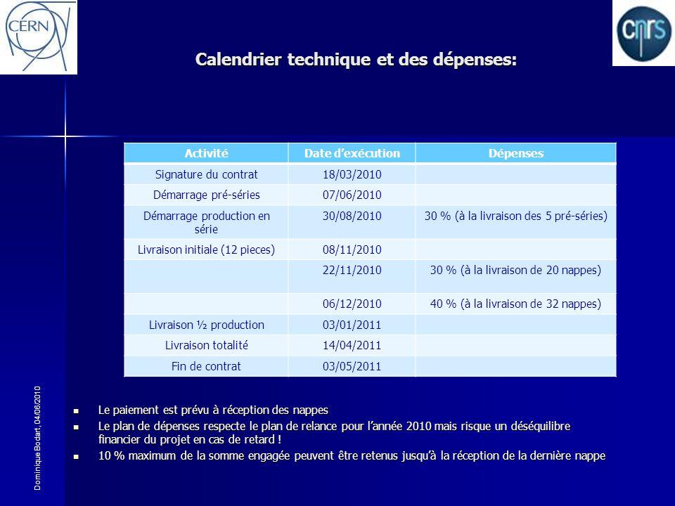 Calendrier technique et des dépenses: