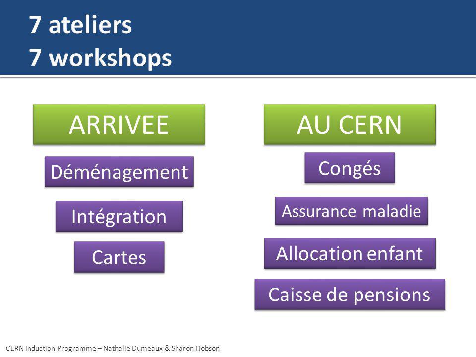 ARRIVEE AU CERN 7 ateliers 7 workshops Congés Déménagement Intégration