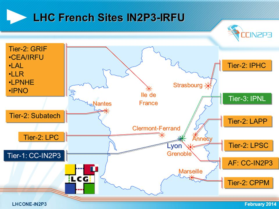 LHC French Sites IN2P3-IRFU
