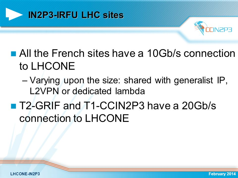All the French sites have a 10Gb/s connection to LHCONE