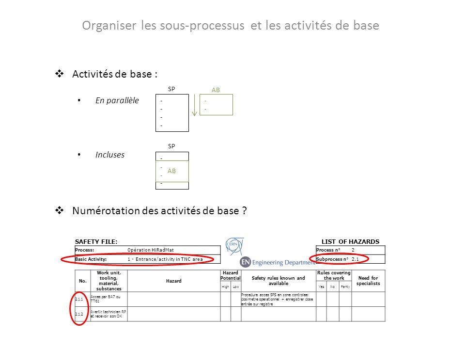 Organiser les sous-processus et les activités de base