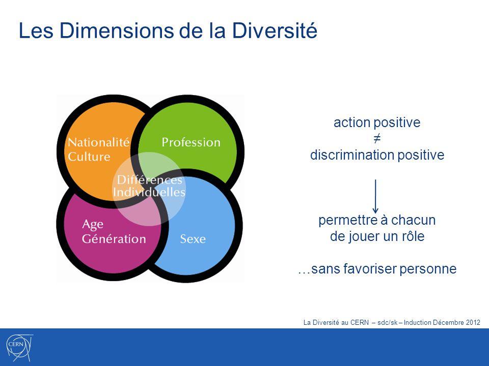 Les Dimensions de la Diversité
