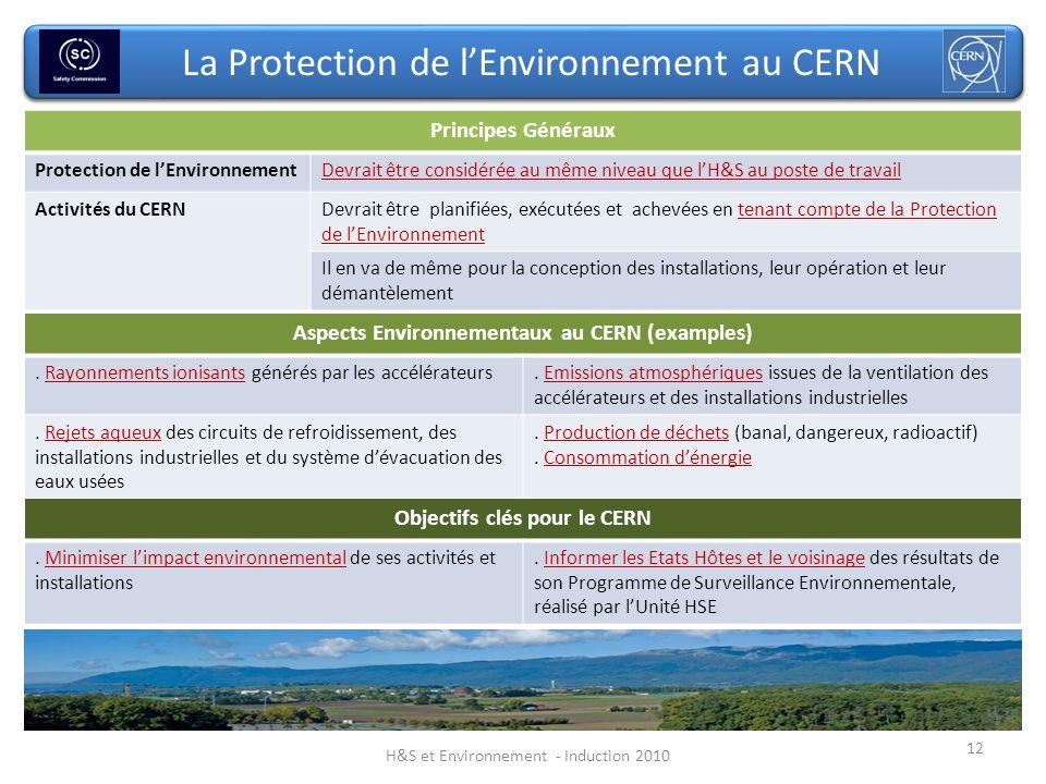 La Protection de l'Environnement au CERN