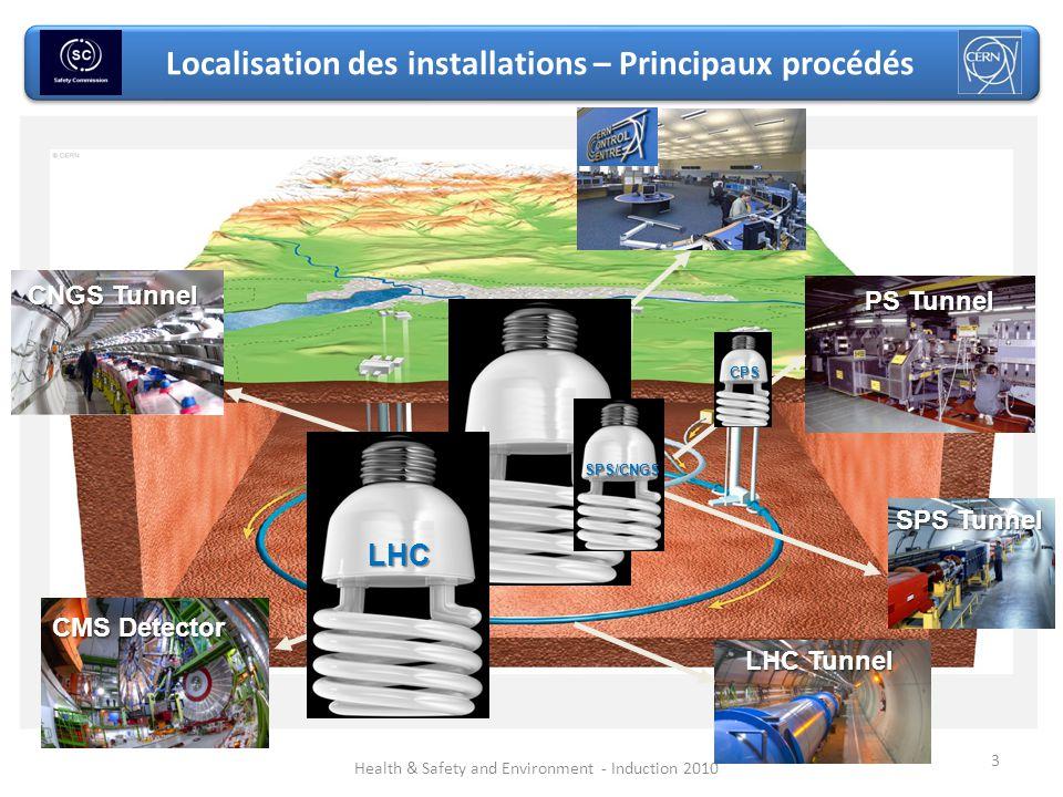 Localisation des installations – Principaux procédés
