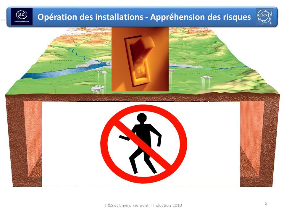 Opération des installations - Appréhension des risques
