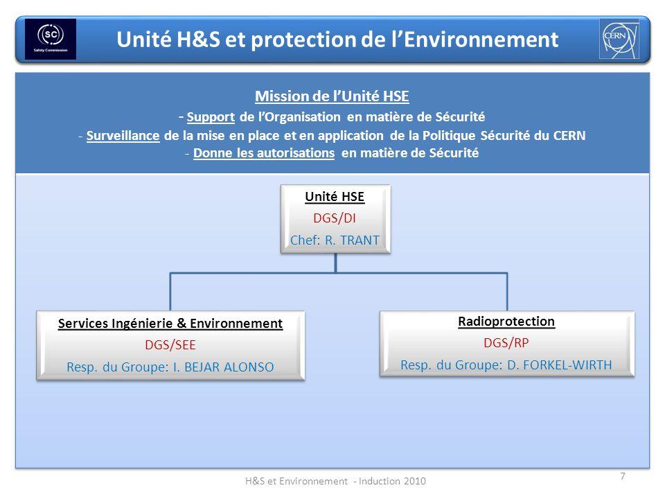 Unité H&S et protection de l'Environnement