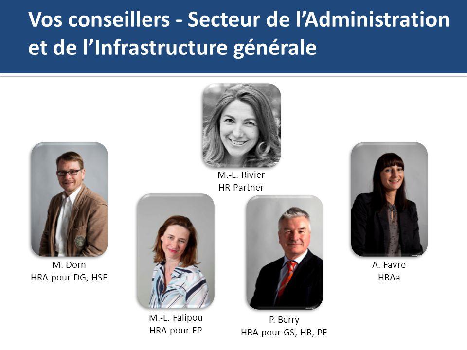 Vos conseillers - Secteur de l'Administration et de l'Infrastructure générale