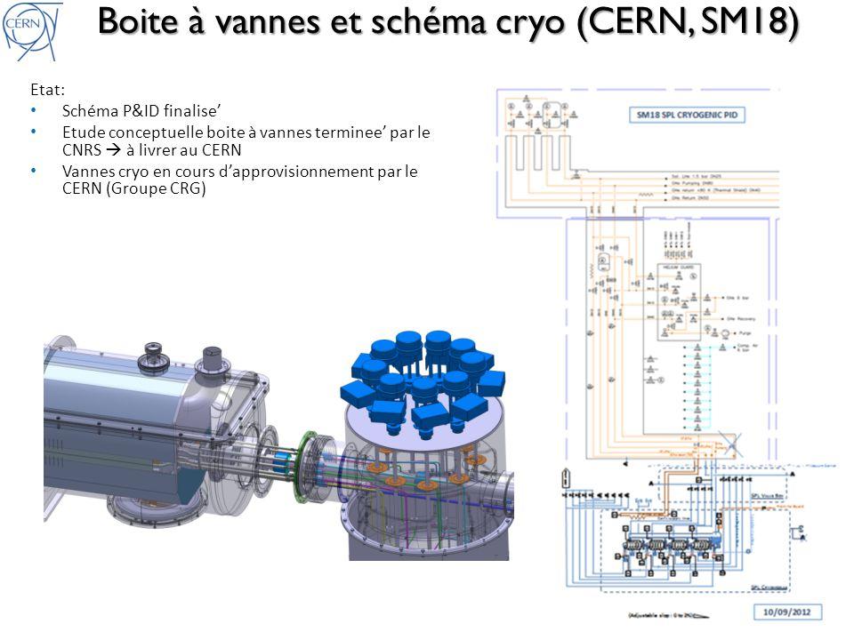 Boite à vannes et schéma cryo (CERN, SM18)