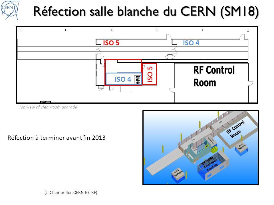 Réfection salle blanche du CERN (SM18)