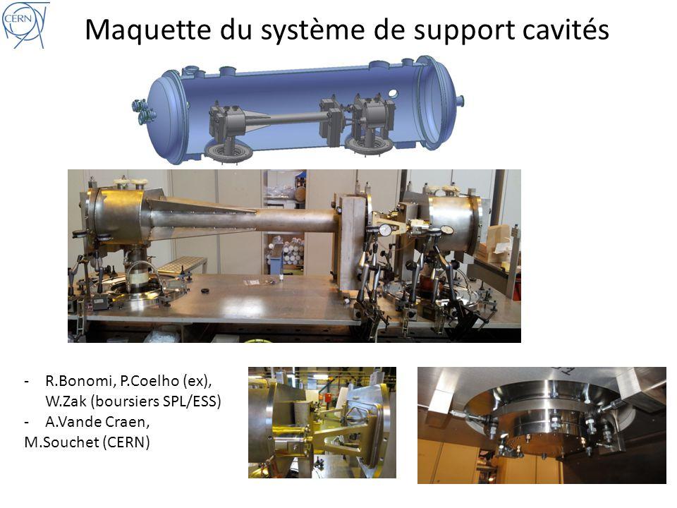 Maquette du système de support cavités