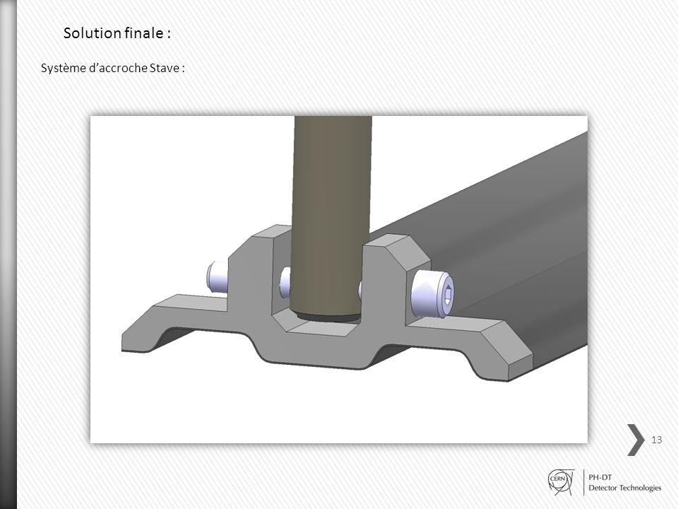 Solution finale : Système d'accroche Stave :