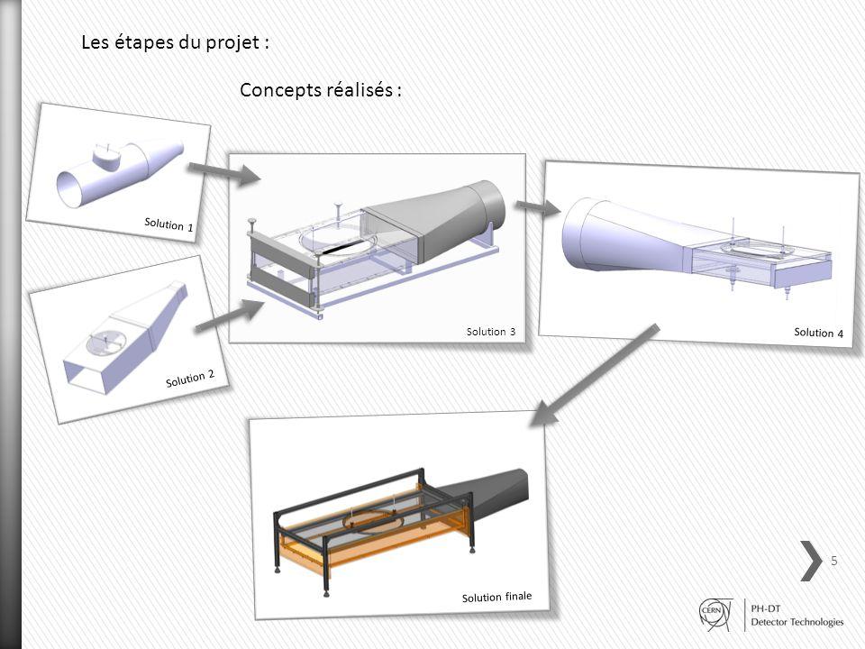Les étapes du projet : Concepts réalisés : Solution 1 Solution 3