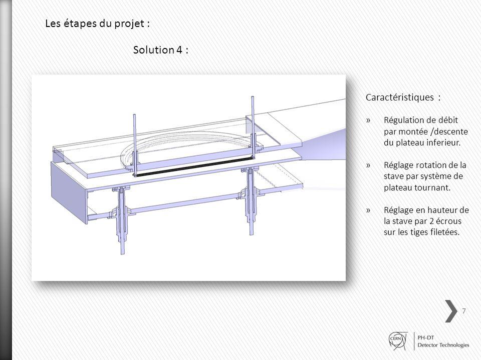 Les étapes du projet : Solution 4 : Caractéristiques :