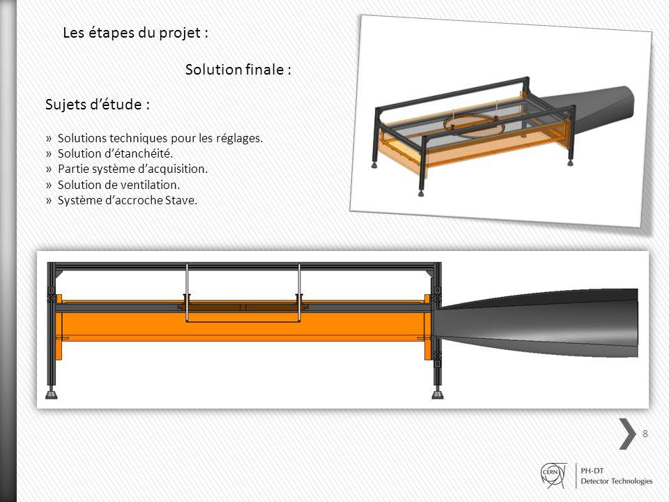 Les étapes du projet : Solution finale : Sujets d'étude :