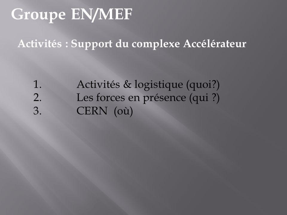 Groupe EN/MEF Activités : Support du complexe Accélérateur