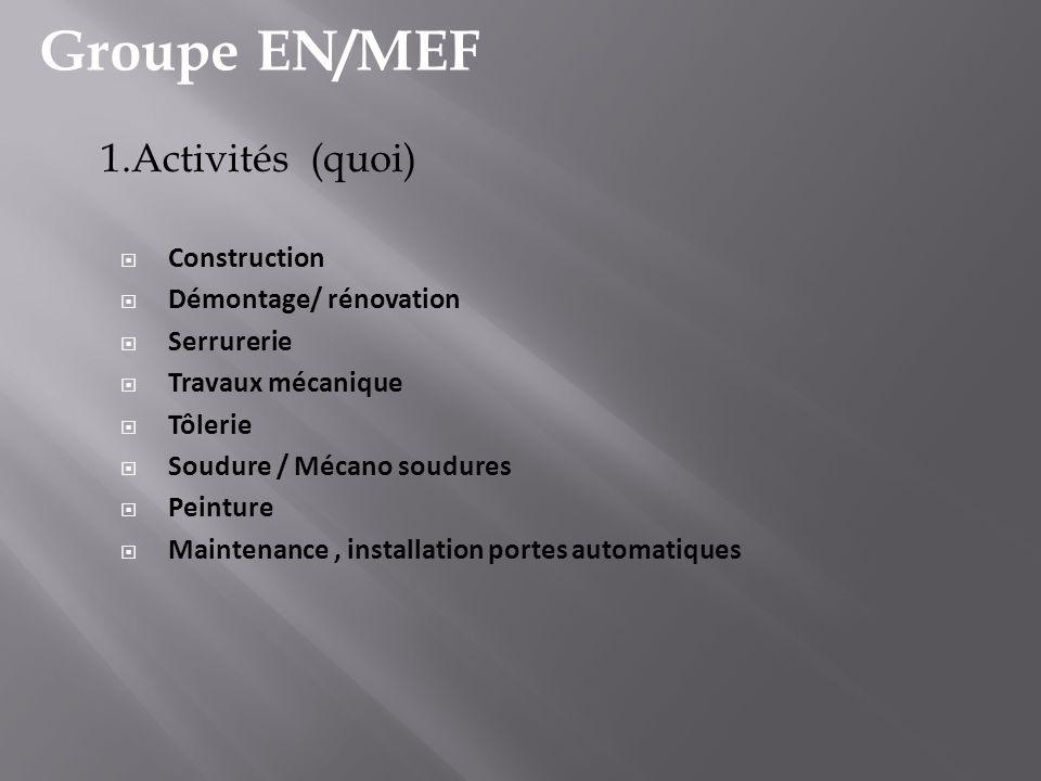 Groupe EN/MEF 1.Activités (quoi) Construction Démontage/ rénovation